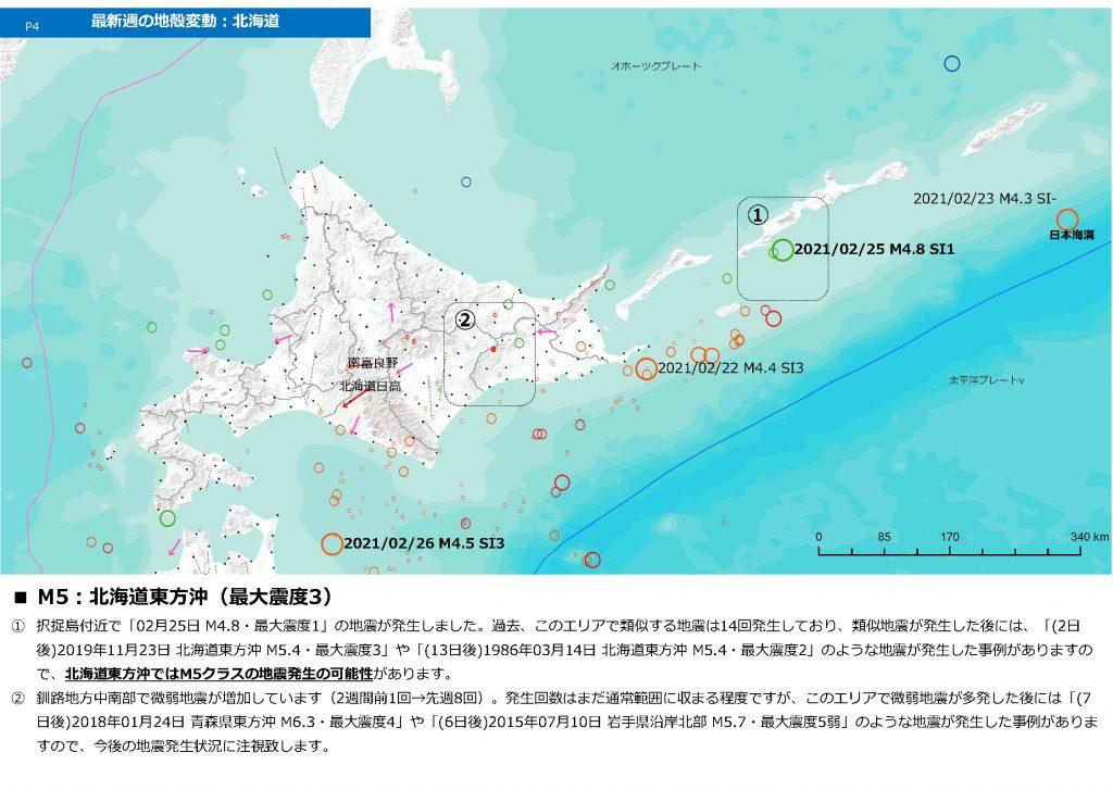 北海道東方沖