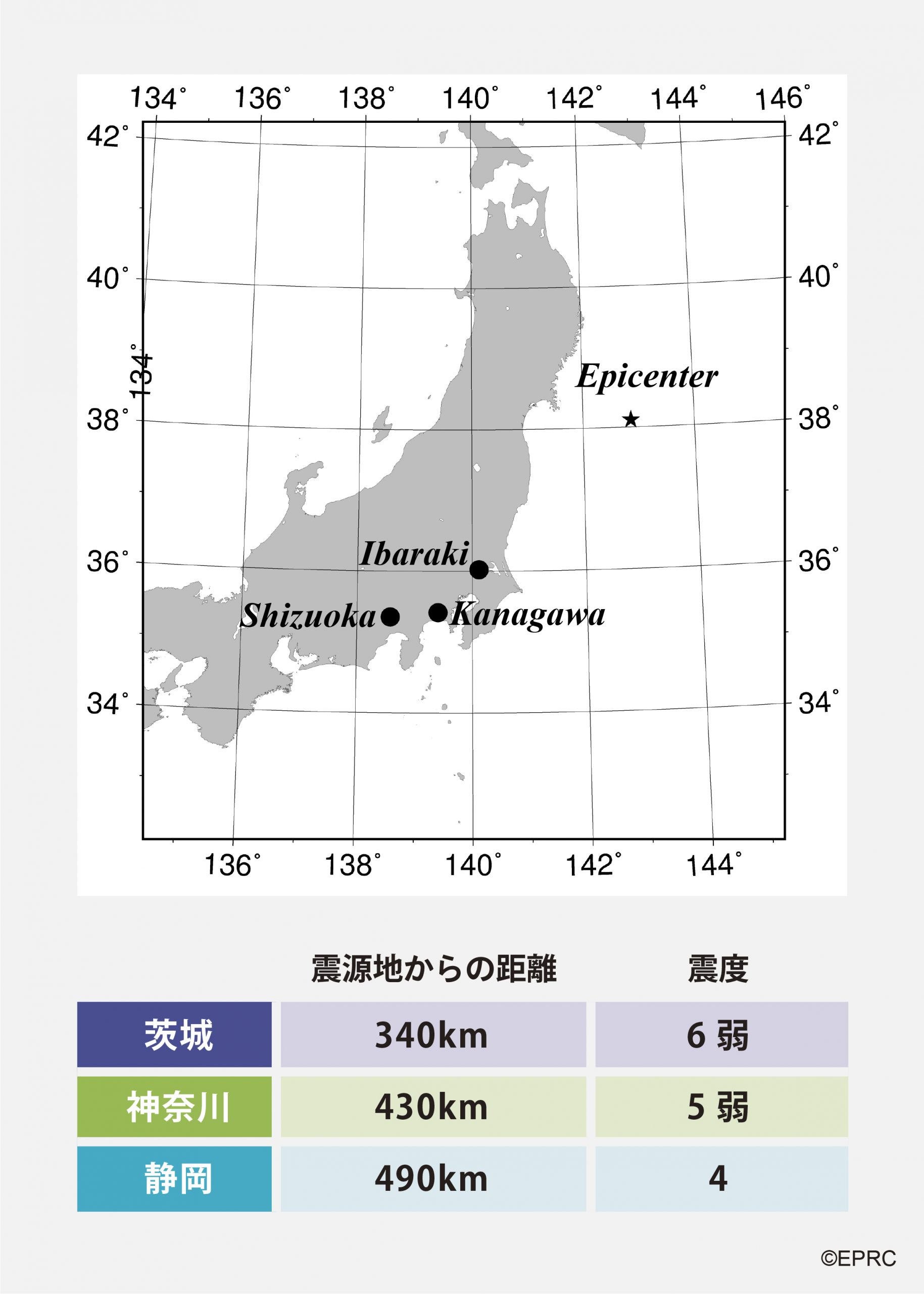 震央地と牧場の位置を示した地図