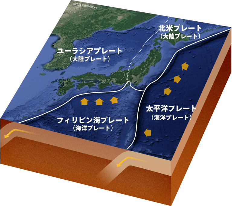 日本にまたがる4つのプレート